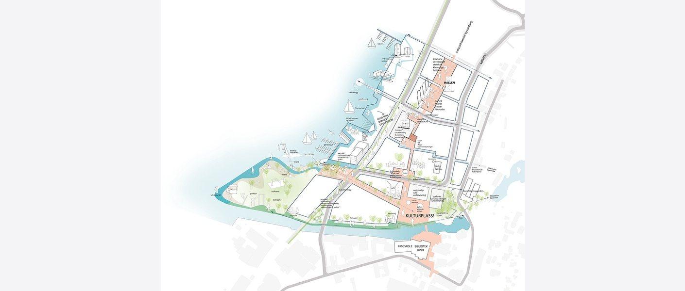 Viktige forbindelser og byrom i planforslaget. Illustrasjon: A-lab