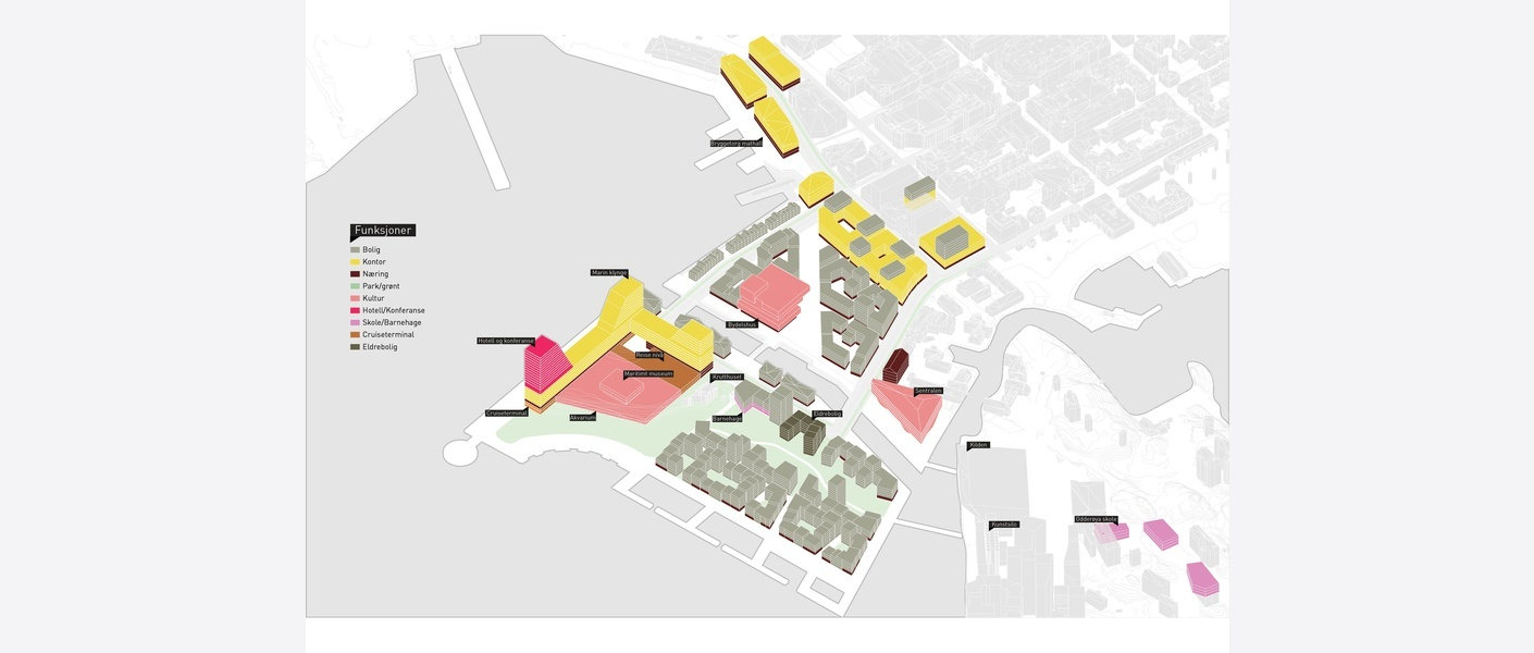 Funksjonsdiagram Vestre havn. Illustrasjon: Asplan Viak