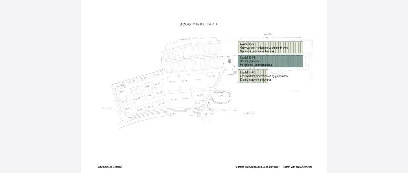 Et sentralt beliggende kvartal (27-52) med et autentisk gravmiljø foreslås bevart i sin helhet. Illustrasjon: Asplan Viak