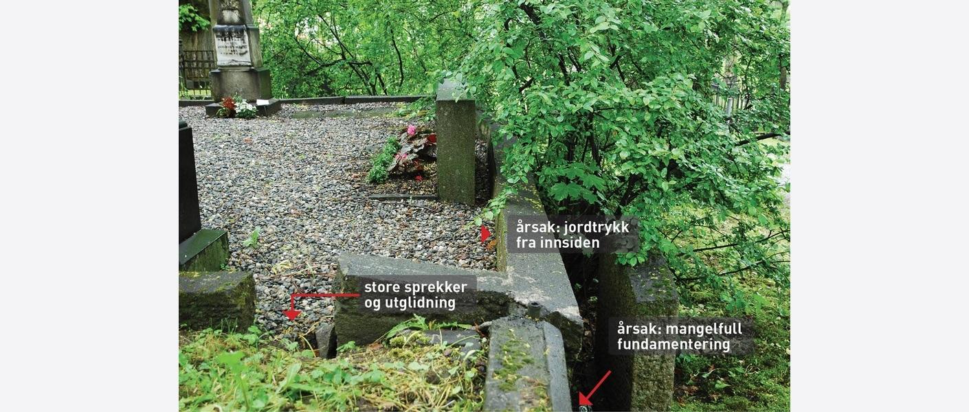 Beskrivelse av skade og årsaksforklaring. Foto: Asplan Viak