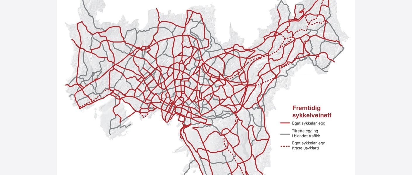 Fremtidig sykkelveinett er ca. 530 km. Med foreslått nett vil ca. 85 % av Oslos befolkning bo innen 200 meter fra sykkelveinettet.