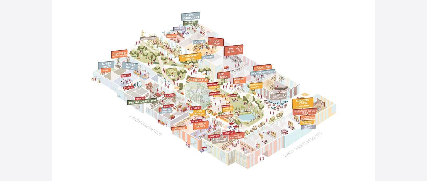 Programmering. Illustrasjon: MAD arkitekter, Asplan Viak og Landskap +.