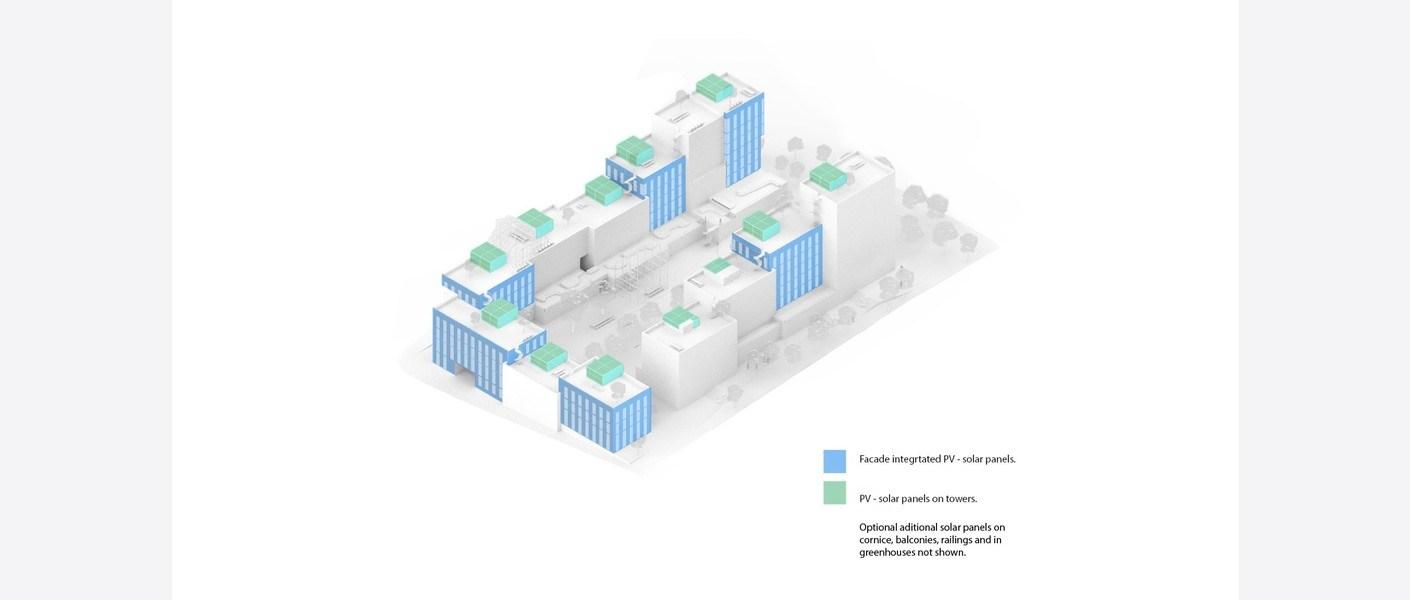 Sol-PV diagram. Illustrasjon: MAD arkitekter, Asplan Viak og Landskap +.