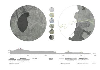 Ski tettsted - Landskapsanalyse