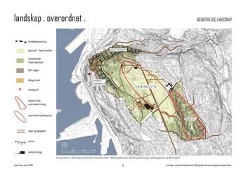 Ekebergsletta - Landskaps- og kulturmiljøanalyse