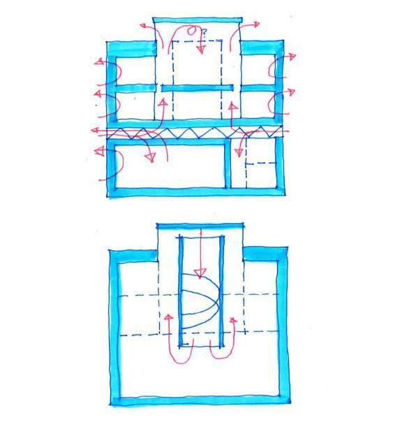 Tidlig skisse av ventilasjonsprinsipp for Campus Evenstad. Arkitekt; Ola Roald