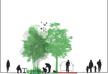 Bilfritt sentrum krever flere boliger / Byen som et eget økosystem i år 2025. Illustrasjon:  Asplan Viak