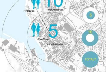 Byregnskap for Vestfoldbyene