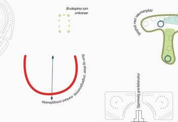 Verneplan for gravplass Veileder