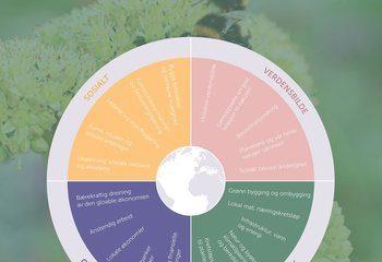 Økosamfunn i Røyken – muligheter og konsekvenser
